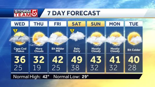 Video: Chilly day with ocean effect snow for Cape