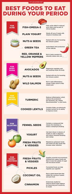 The Healthiest Foods for Relieving Your Worst Period Symptoms