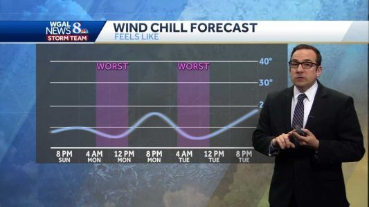 Blustery & Cold Tonight & Monday; Winter Chill Lingers Through Midweek