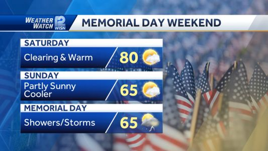 Videocast: Memorial Day Weekend Forecast