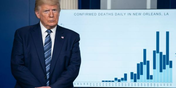 Trump is touting experimental drugs for COVID-19, saying it's 'not going to hurt' people. But the drug has severe side effects and its misuse has led to poisoning and even death